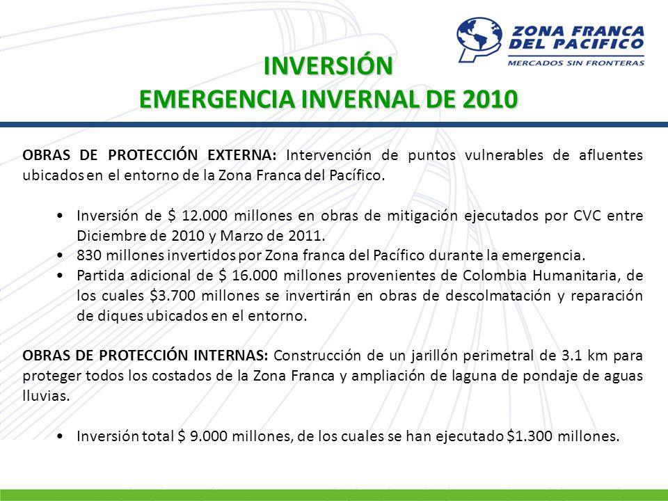 INVERSIÓN EMERGENCIA INVERNAL DE 2010 OBRAS DE PROTECCIÓN EXTERNA: Intervención de puntos vulnerables de afluentes ubicados en el entorno de la Zona F