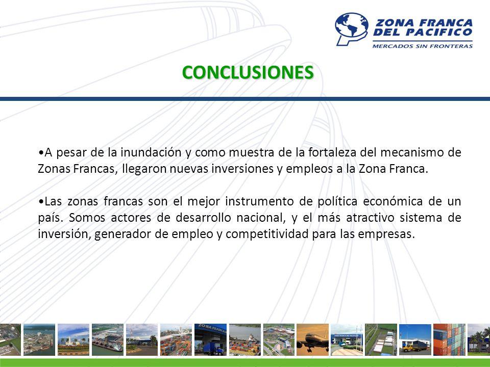 CONCLUSIONES A pesar de la inundación y como muestra de la fortaleza del mecanismo de Zonas Francas, llegaron nuevas inversiones y empleos a la Zona F