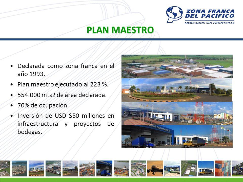 PLAN MAESTRO Declarada como zona franca en el año 1993. Plan maestro ejecutado al 223 %. 554.000 mts2 de área declarada. 70% de ocupación. Inversión d