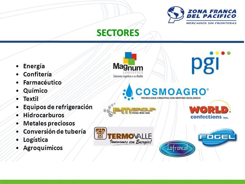 SECTORES Energía Confitería Farmacéutico Químico Textil Equipos de refrigeración Hidrocarburos Metales preciosos Conversión de tubería Logística Agroq