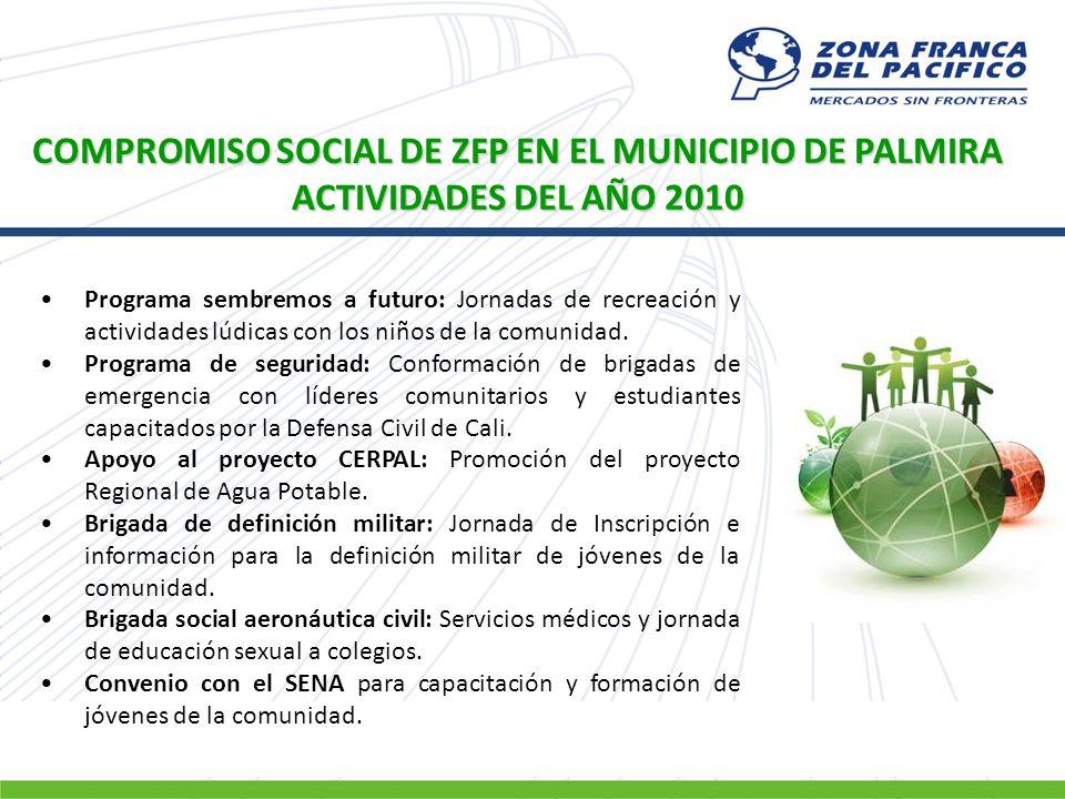 COMPROMISO SOCIAL DE ZFP EN EL MUNICIPIO DE PALMIRA ACTIVIDADES DEL AÑO 2010 Programa sembremos a futuro: Jornadas de recreación y actividades lúdicas