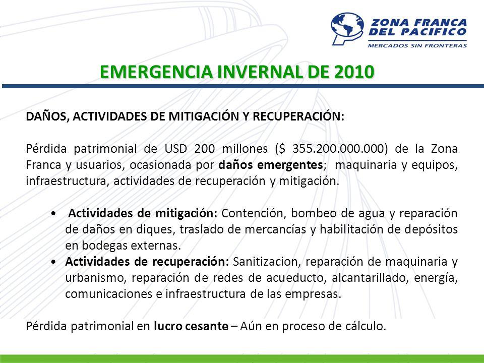 EMERGENCIA INVERNAL DE 2010 DAÑOS, ACTIVIDADES DE MITIGACIÓN Y RECUPERACIÓN: Pérdida patrimonial de USD 200 millones ($ 355.200.000.000) de la Zona Fr