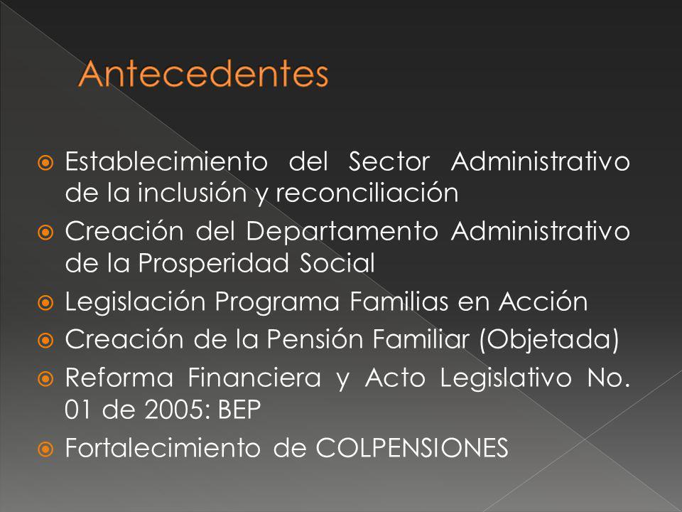 Estructuración de un mecanismo de protección al cesante a partir de la reorientación de las cesantías de los trabajadores y de una porción de los aportes destinados a la financiación del sistema de subsidio familiar.