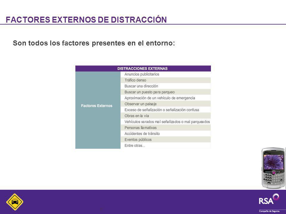 7 FACTORES EXTERNOS DE DISTRACCIÓN Son todos los factores presentes en el entorno: