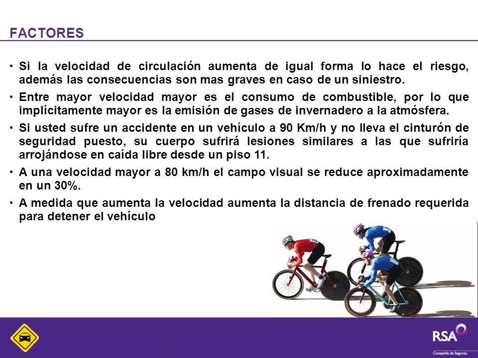 5 FACTORES Si la velocidad de circulación aumenta de igual forma lo hace el riesgo, además las consecuencias son mas graves en caso de un siniestro.