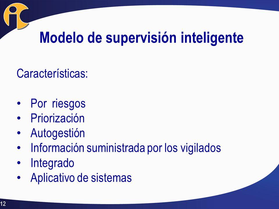 Modelo de supervisión inteligente Características: Por riesgos Priorización Autogestión Información suministrada por los vigilados Integrado Aplicativ