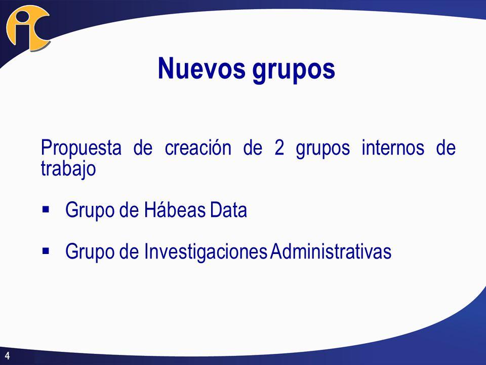Nuevos grupos Propuesta de creación de 2 grupos internos de trabajo Grupo de Hábeas Data Grupo de Investigaciones Administrativas 4