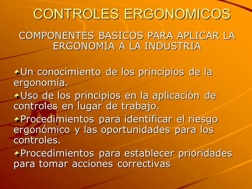CONTROLES ERGONOMICOS COMPONENTES BASICOS PARA APLICAR LA ERGONOMIA A LA INDUSTRIA Un conocimiento de los principios de la ergonomía. Uso de los princ