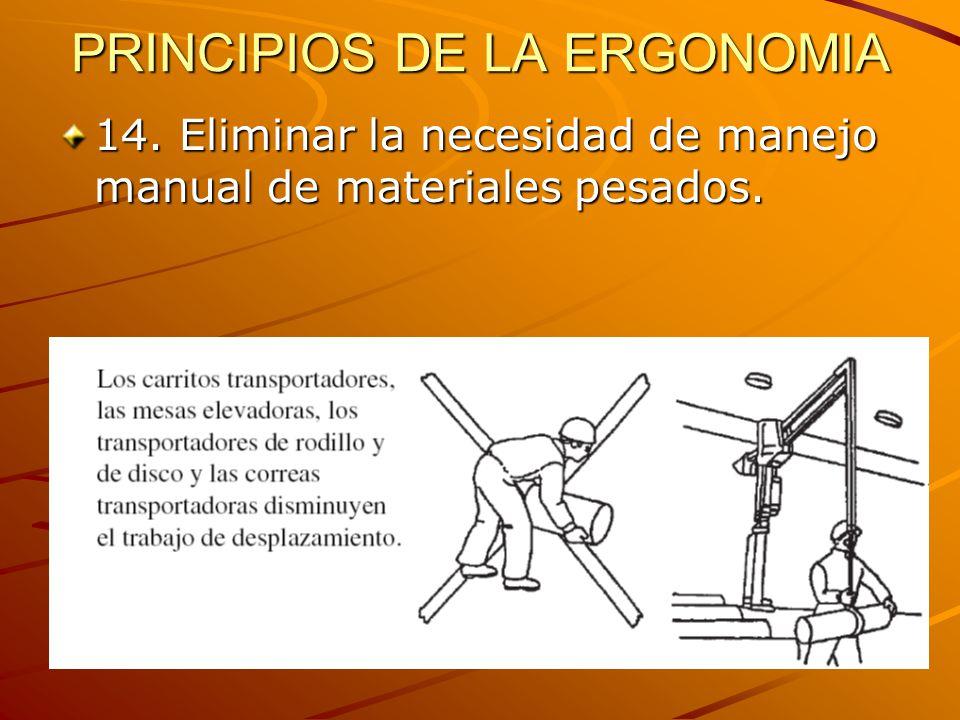 PRINCIPIOS DE LA ERGONOMIA 14. Eliminar la necesidad de manejo manual de materiales pesados.