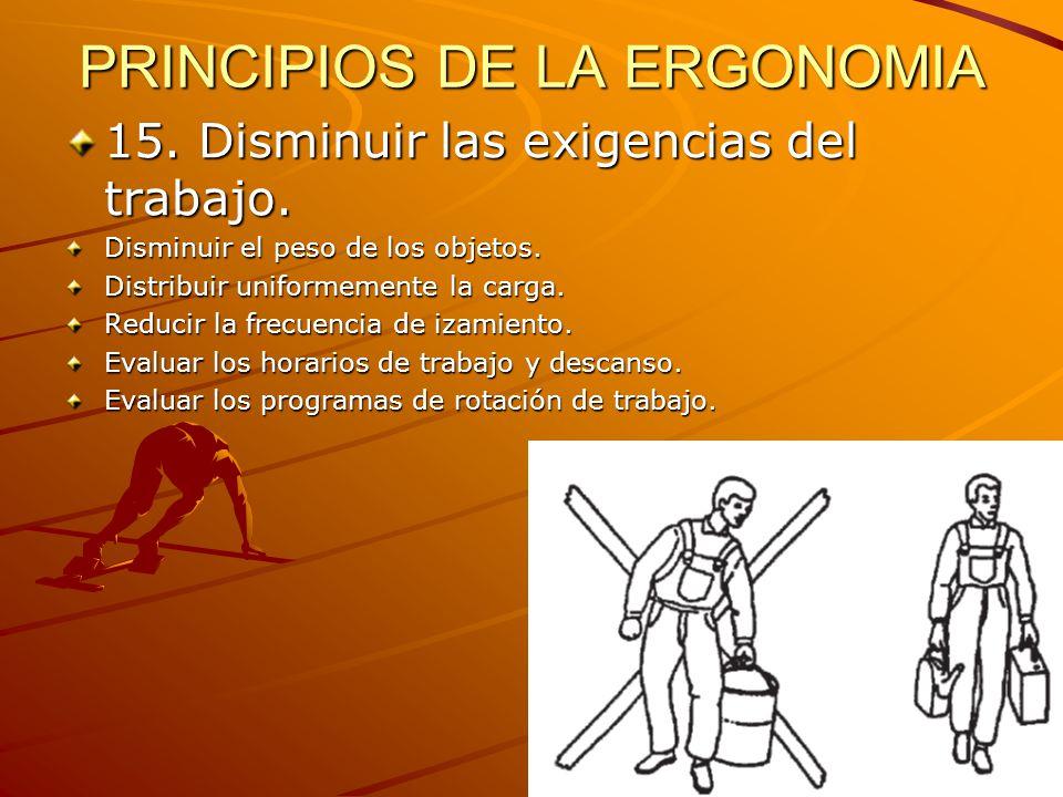 PRINCIPIOS DE LA ERGONOMIA 15. Disminuir las exigencias del trabajo. Disminuir el peso de los objetos. Distribuir uniformemente la carga. Reducir la f