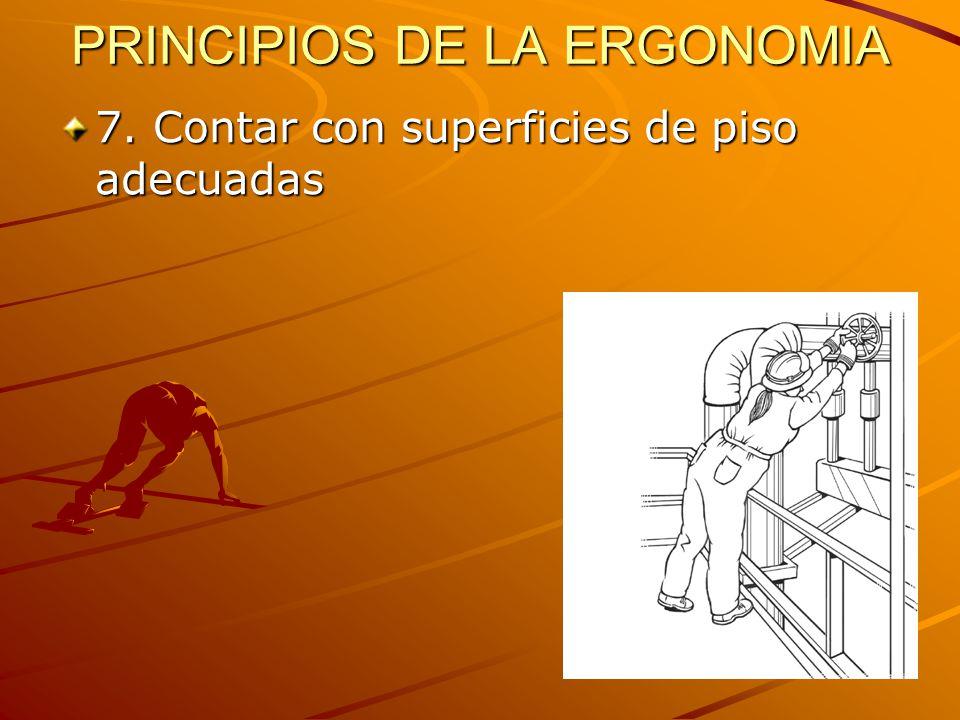 PRINCIPIOS DE LA ERGONOMIA 7. Contar con superficies de piso adecuadas