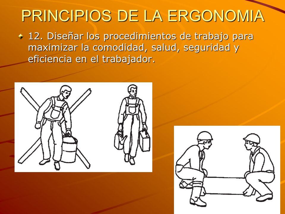 PRINCIPIOS DE LA ERGONOMIA 12. Diseñar los procedimientos de trabajo para maximizar la comodidad, salud, seguridad y eficiencia en el trabajador.
