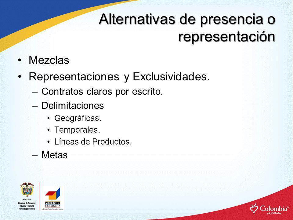 Alternativas de presencia o representación Mezclas Representaciones y Exclusividades. –Contratos claros por escrito. –Delimitaciones Geográficas. Temp