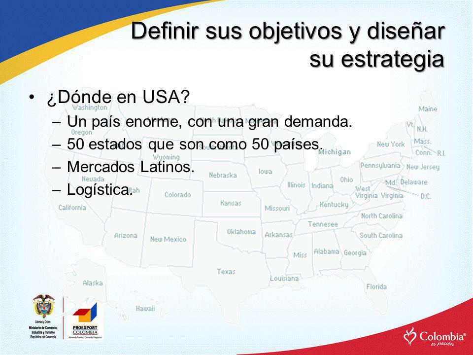 Definir sus objetivos y diseñar su estrategia ¿Dónde en USA? –Un país enorme, con una gran demanda. –50 estados que son como 50 países. –Mercados Lati