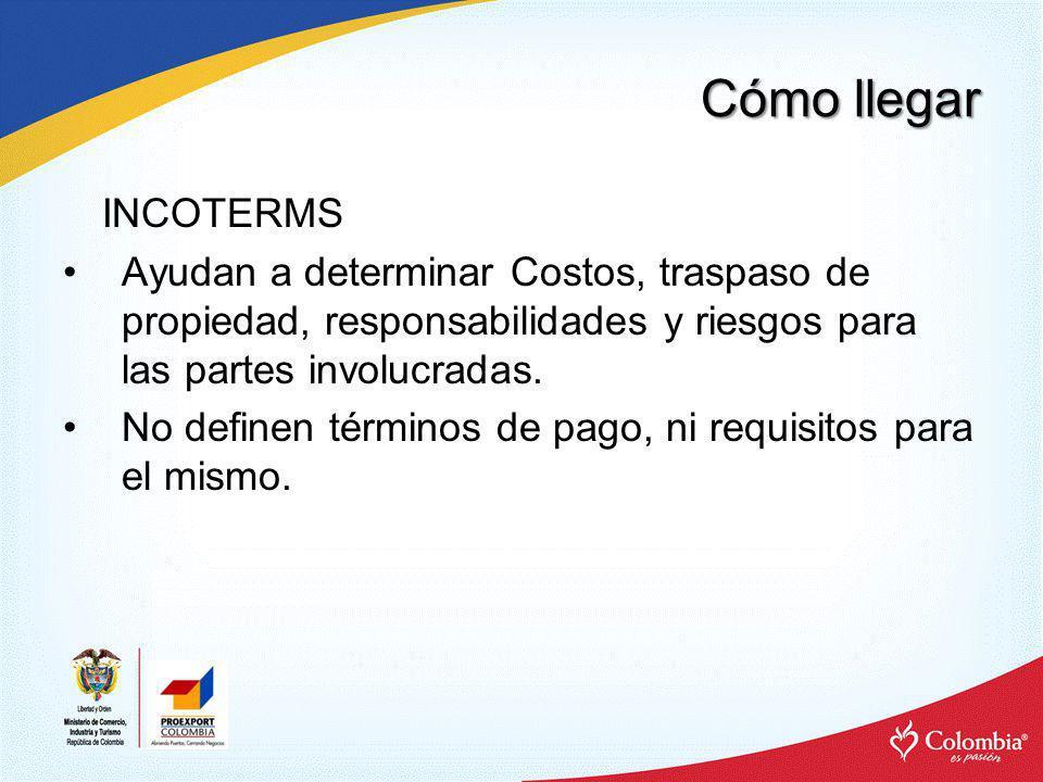 Cómo llegar INCOTERMS Ayudan a determinar Costos, traspaso de propiedad, responsabilidades y riesgos para las partes involucradas. No definen términos