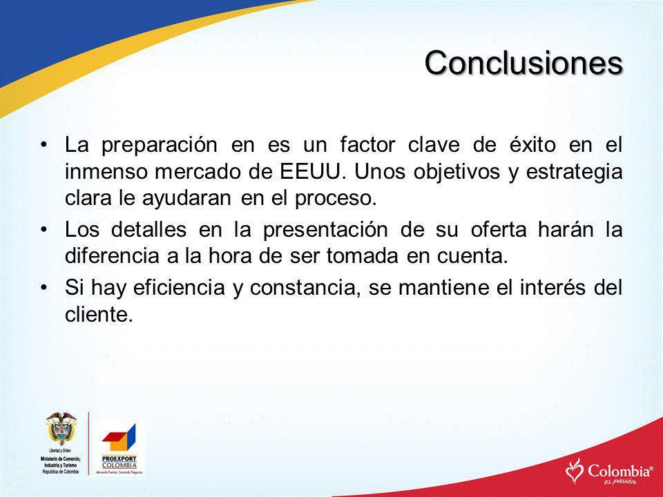 Conclusiones La preparación en es un factor clave de éxito en el inmenso mercado de EEUU. Unos objetivos y estrategia clara le ayudaran en el proceso.