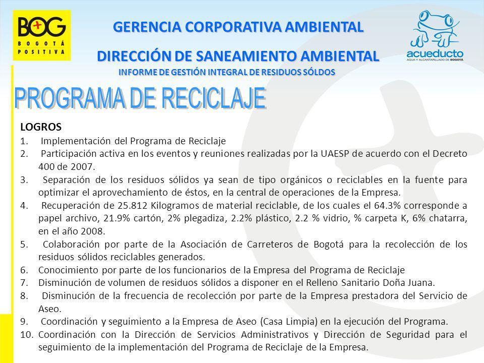 GERENCIA CORPORATIVA AMBIENTAL DIRECCIÓN DE SANEAMIENTO AMBIENTAL INFORME DE GESTIÓN INTEGRAL DE RESIDUOS SÓLDOS LOGROS 1. Implementación del Programa