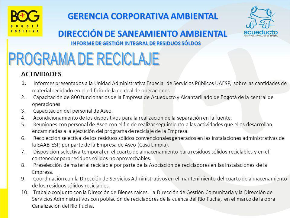 GERENCIA CORPORATIVA AMBIENTAL DIRECCIÓN DE SANEAMIENTO AMBIENTAL INFORME DE GESTIÓN INTEGRAL DE RESIDUOS SÓLDOS ACTIVIDADES 1. Informes presentados a
