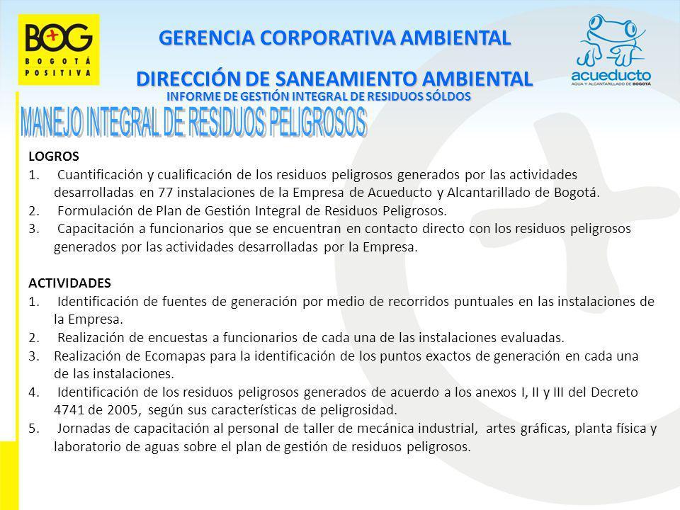 GERENCIA CORPORATIVA AMBIENTAL DIRECCIÓN DE SANEAMIENTO AMBIENTAL INFORME DE GESTIÓN INTEGRAL DE RESIDUOS SÓLDOS LOGROS 1. Cuantificación y cualificac