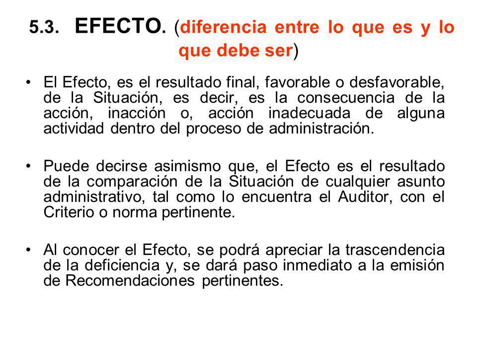 5.3. EFECTO. (diferencia entre lo que es y lo que debe ser) El Efecto, es el resultado final, favorable o desfavorable, de la Situación, es decir, es