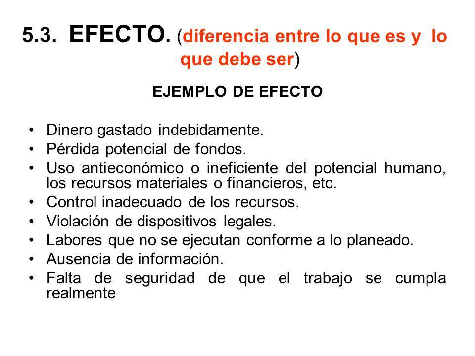 5.3. EFECTO. (diferencia entre lo que es y lo que debe ser) EJEMPLO DE EFECTO Dinero gastado indebidamente. Pérdida potencial de fondos. Uso antieconó