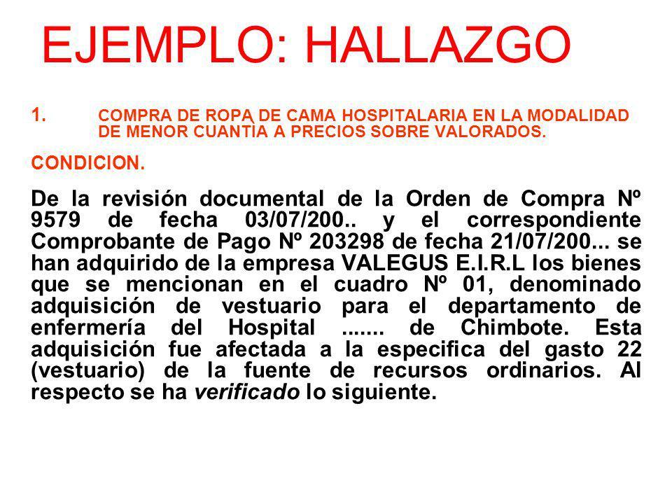 EJEMPLO: HALLAZGO 1. COMPRA DE ROPA DE CAMA HOSPITALARIA EN LA MODALIDAD DE MENOR CUANTÌA A PRECIOS SOBRE VALORADOS. CONDICION. De la revisión documen