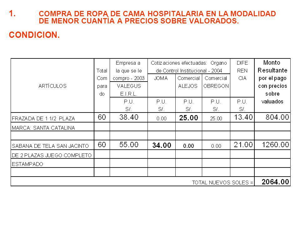 1. COMPRA DE ROPA DE CAMA HOSPITALARIA EN LA MODALIDAD DE MENOR CUANTÌA A PRECIOS SOBRE VALORADOS. CONDICION.