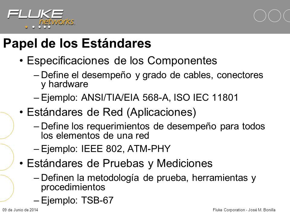 09 de Junio de 2014Fluke Corporation - José M. Bonilla Certificación del Cableado Comparar el desempeño de un sistema de cableado instalado contra un