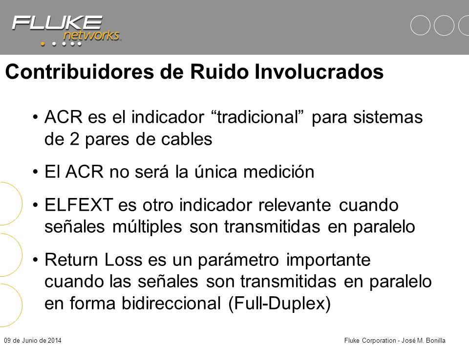 09 de Junio de 2014Fluke Corporation - José M. Bonilla Return Loss de un enlace de 100 mts de acuerdo con TIA Basic Link, comparado con los límites 10