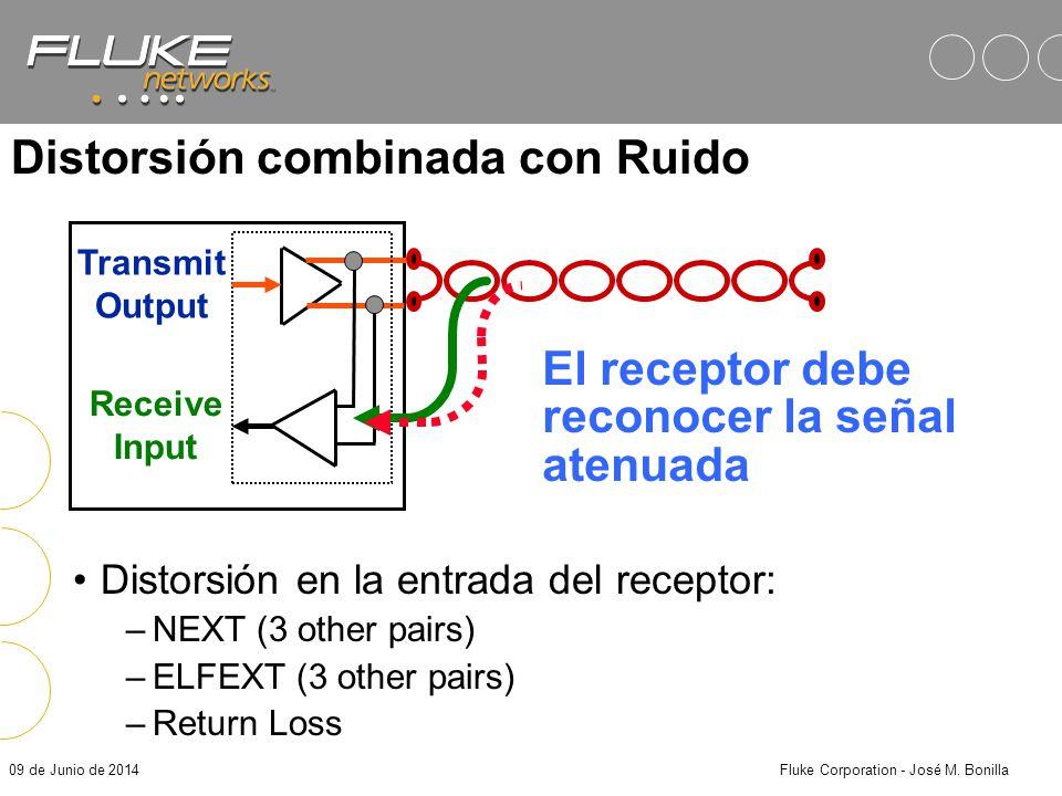 09 de Junio de 2014Fluke Corporation - José M. Bonilla Contribuidores de Ruido Involucrados ACR es el indicador tradicional para sistemas de 2 pares d