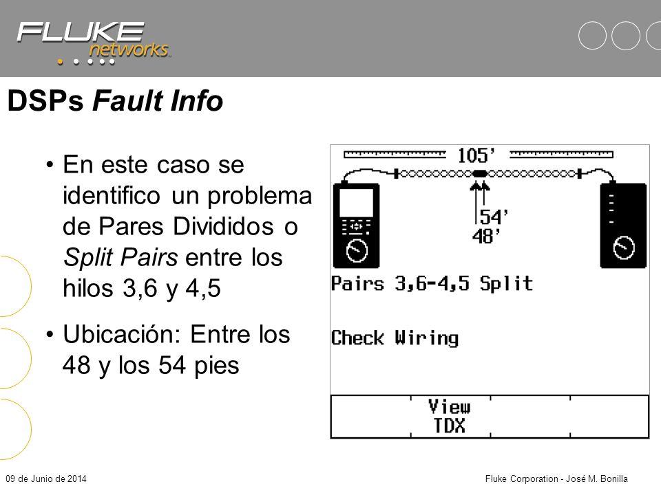 09 de Junio de 2014Fluke Corporation - José M. Bonilla Percent of Full Scale Distancia in meters 2 m cat 5 2 m cat 5 2 m cat 5 30 m cat 5 30 m cat 3 L