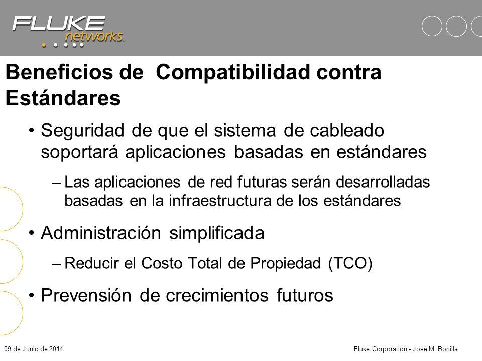 09 de Junio de 2014Fluke Corporation - José M. Bonilla Límites de Longitud del Cableado HUB/SWITCH PATCH CORDS 7m Max* Cableado Horizontal 90 Metros M