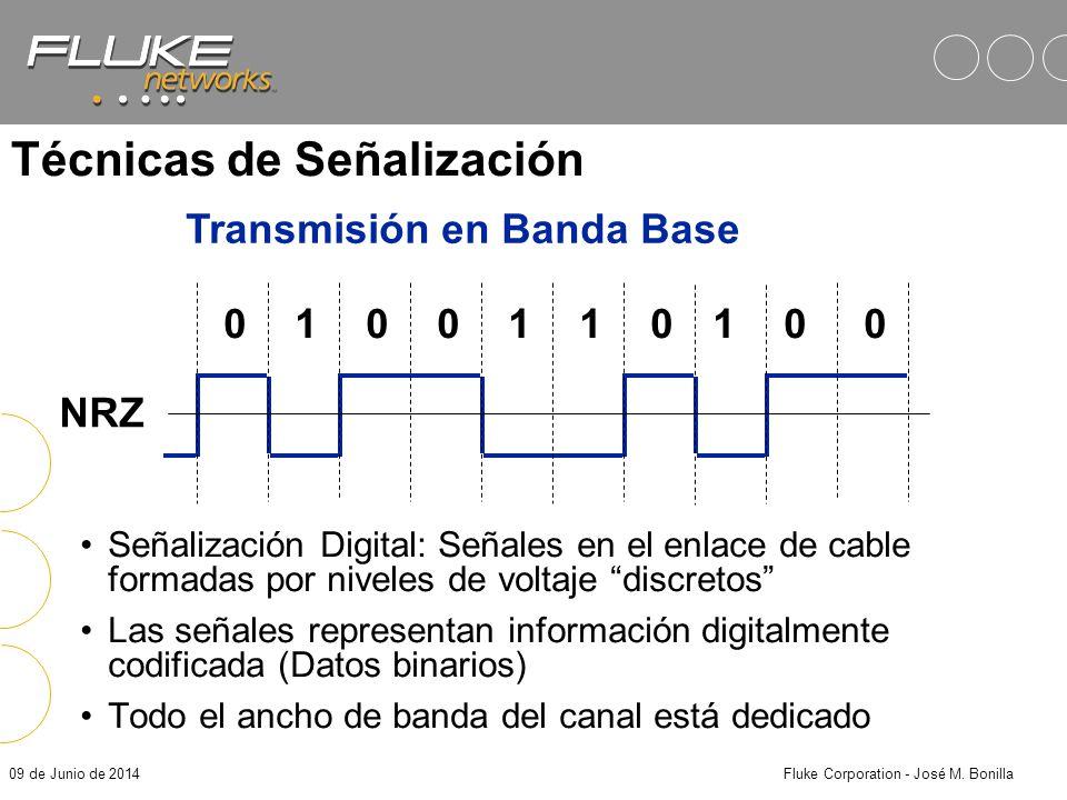 09 de Junio de 2014Fluke Corporation - José M. Bonilla Transmisor Receptor Medio de Transmisión Modelo de Enlace de Datos Transmisor, medio y receptor