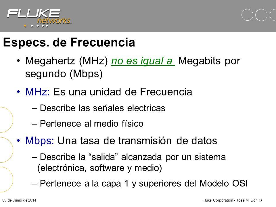 09 de Junio de 2014Fluke Corporation - José M. Bonilla Modelo de Comunicación Señal Transmitida Señal Recivida Información Receptor Dispositivo de Rec