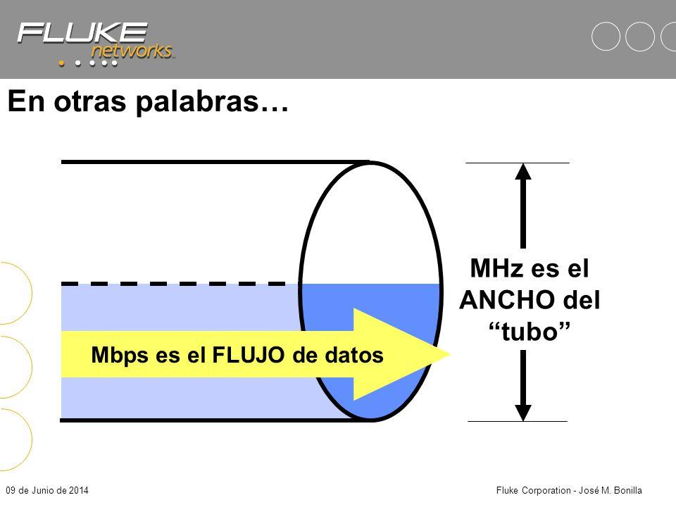 09 de Junio de 2014Fluke Corporation - José M. Bonilla Especs. de Frecuencia Ancho de Banda: El rango de frecuencias para el cual un dispositivo o med