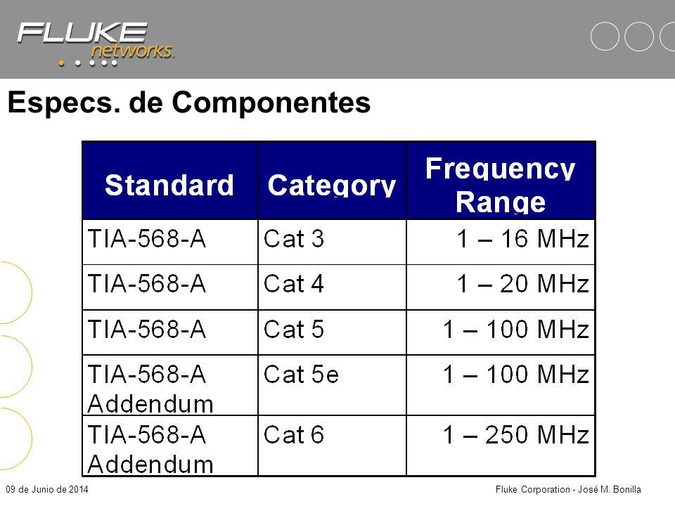 09 de Junio de 2014Fluke Corporation - José M. Bonilla Requerimientos de Aplicaciones