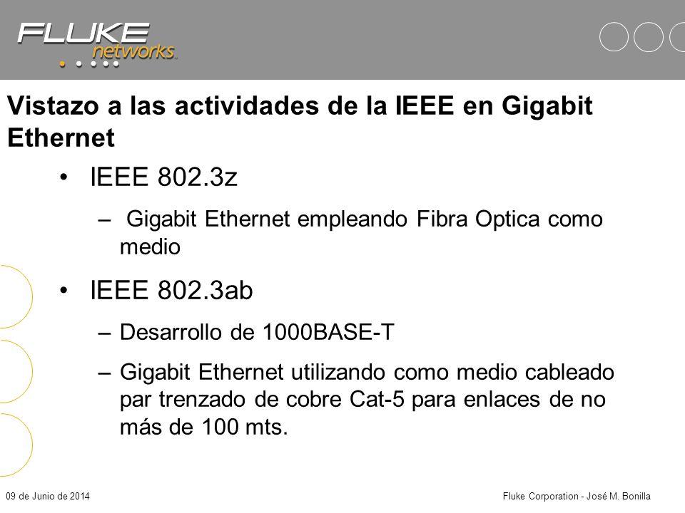 09 de Junio de 2014Fluke Corporation - José M. Bonilla Especs. de Componentes