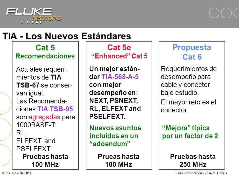 09 de Junio de 2014Fluke Corporation - José M. Bonilla Definición: Permanent Link Los resultados de prueba no incluyen las contribuciones de los cable
