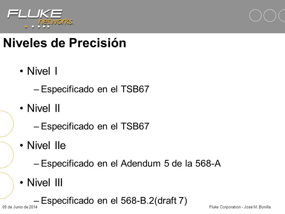 09 de Junio de 2014Fluke Corporation - José M. Bonilla Comparación de Desempeño Garantizado para 1000Base-T Mejora considerable de desempeño