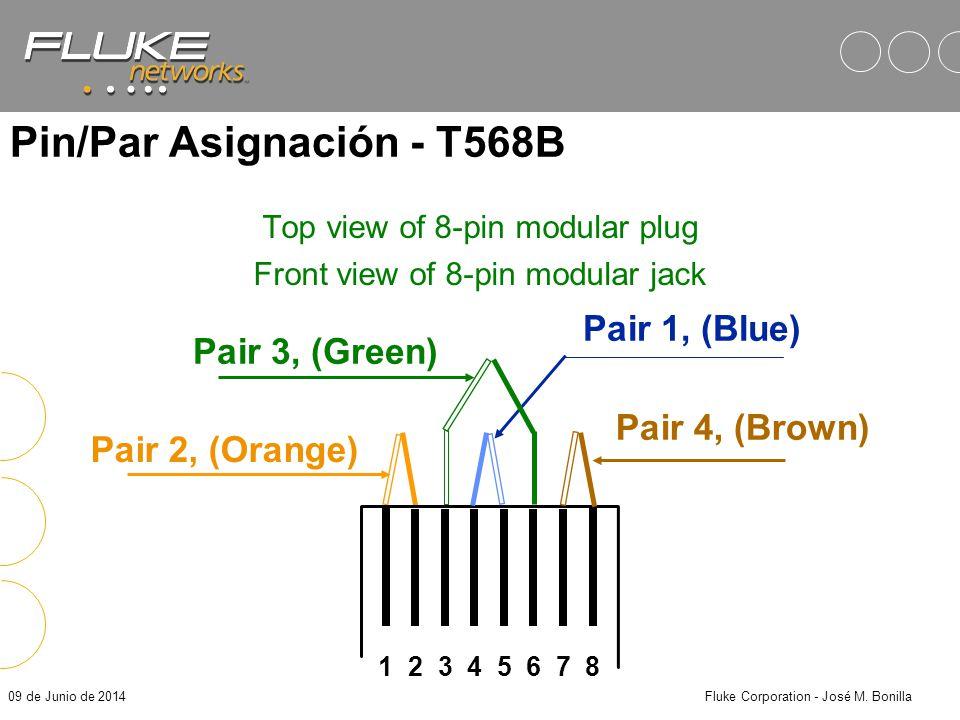 09 de Junio de 2014Fluke Corporation - José M. Bonilla 1 2 3 4 5 6 7 8 Pair 2, (Orange) Pair 3, (Green) Pair 1, (Blue) Pair 4, (Brown) Pin/Par Asignac