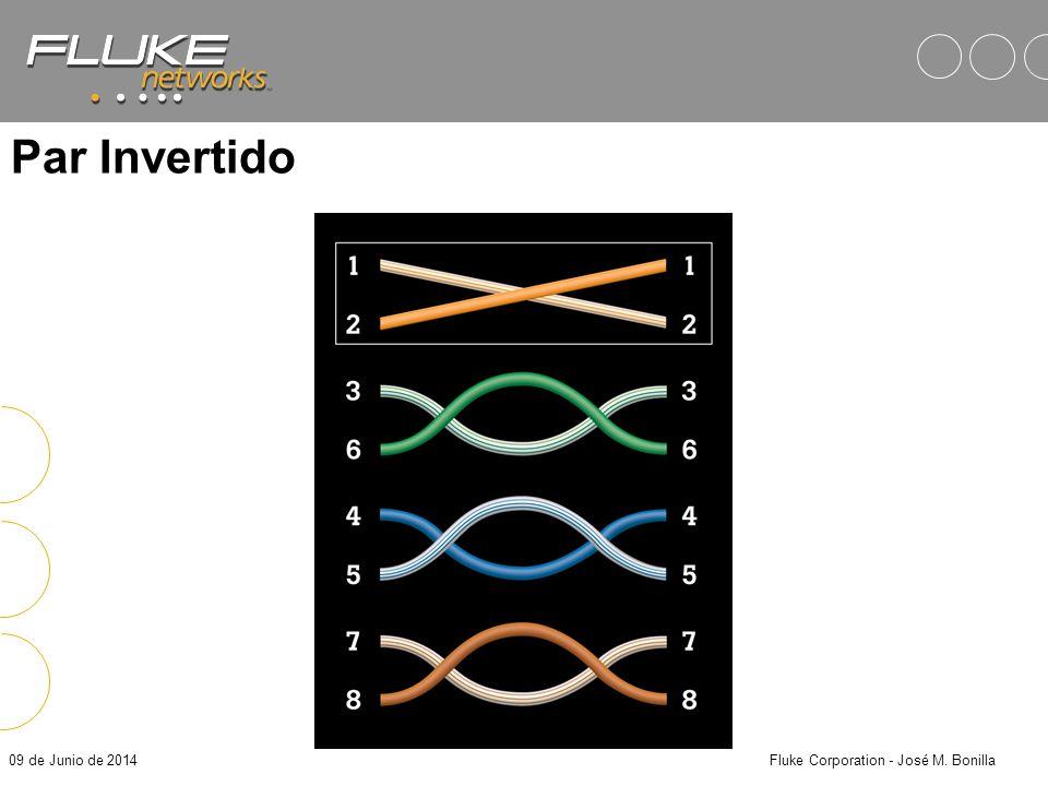 09 de Junio de 2014Fluke Corporation - José M. Bonilla Mapa de Pares Correcto