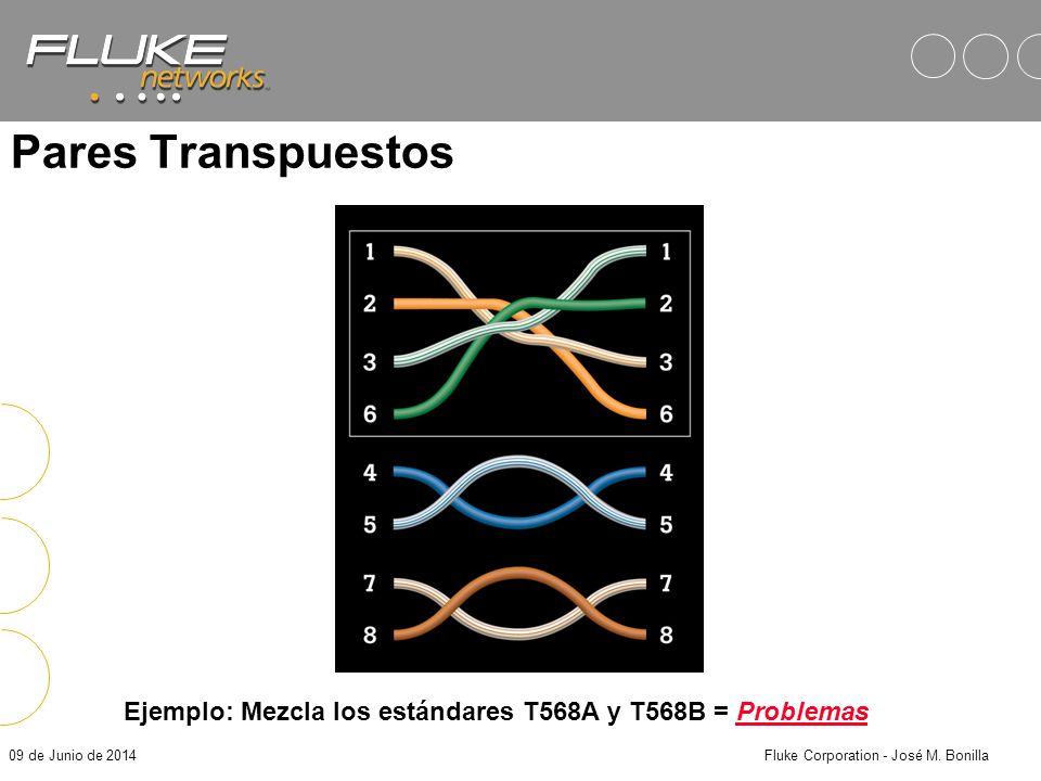09 de Junio de 2014Fluke Corporation - José M. Bonilla Par Invertido