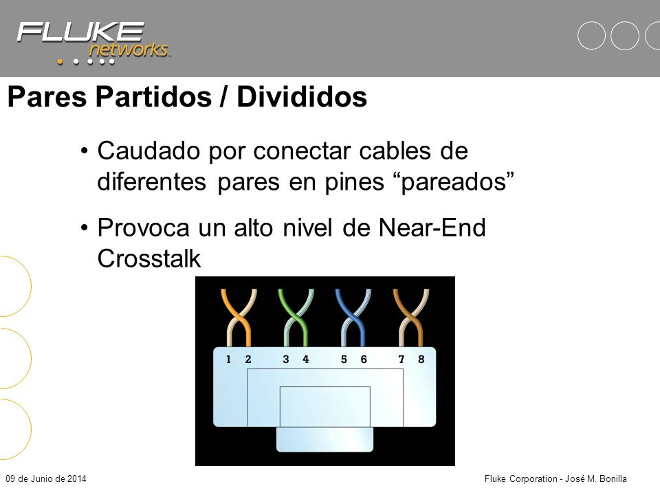09 de Junio de 2014Fluke Corporation - José M. Bonilla Resultado en un DSP... Pares Transpuestos
