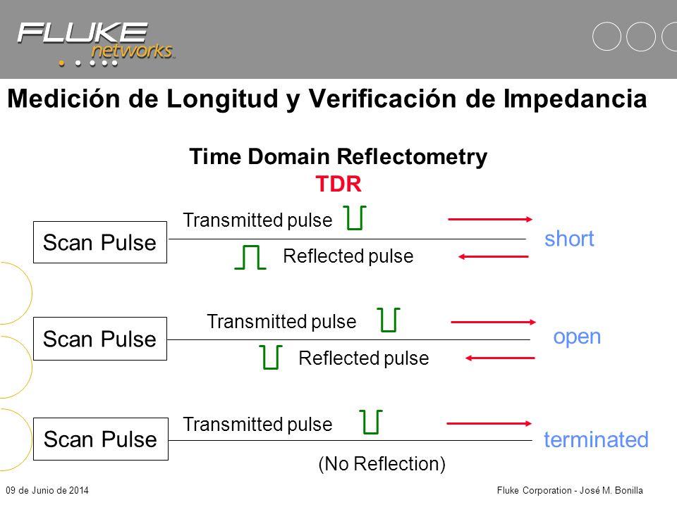 09 de Junio de 2014Fluke Corporation - José M. Bonilla Pantalla del DSP... Pares Partidos