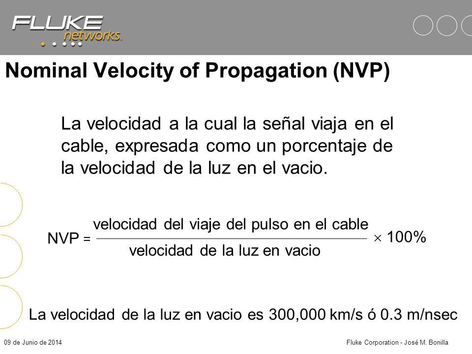 09 de Junio de 2014Fluke Corporation - José M. Bonilla Medición de Longitud y Verificación de Impedancia Scan Pulse open Transmitted pulse Reflected p