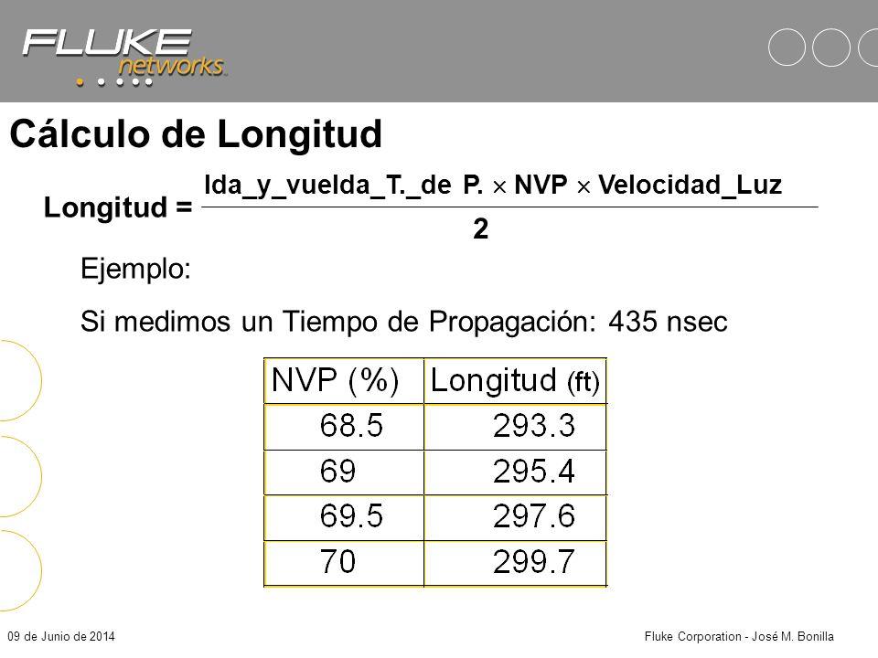 09 de Junio de 2014Fluke Corporation - José M. Bonilla Nominal Velocity of Propagation (NVP) La velocidad a la cual la señal viaja en el cable, expres