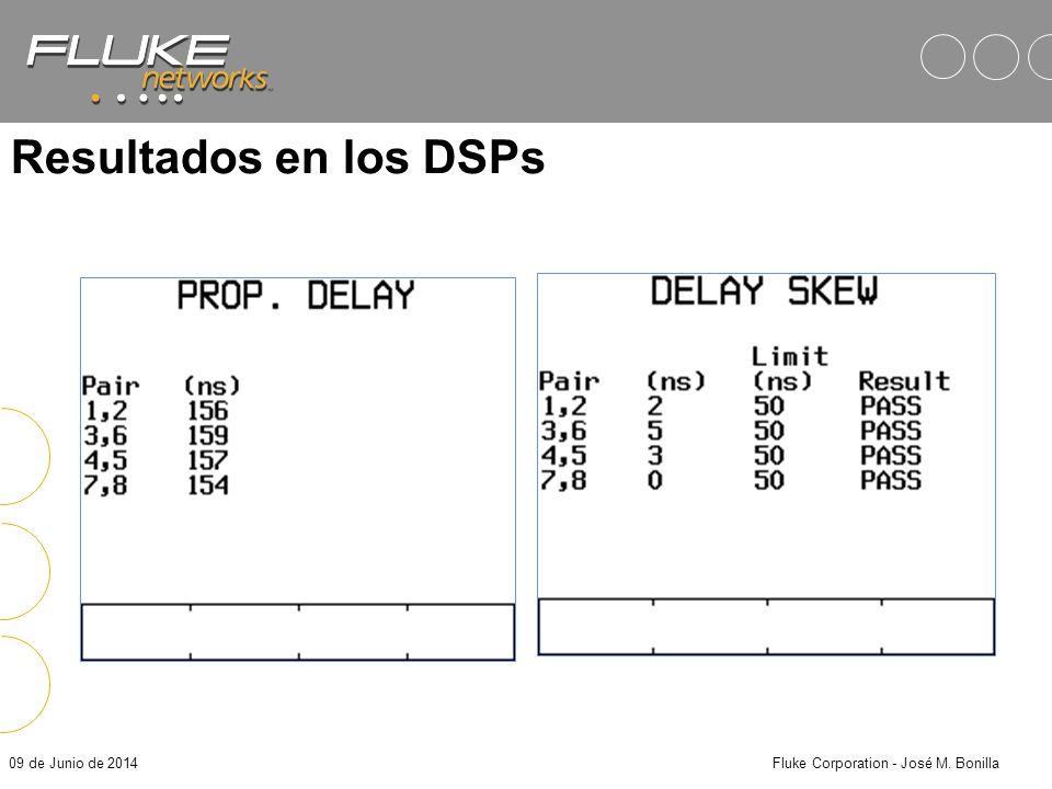 09 de Junio de 2014Fluke Corporation - José M. Bonilla Diferencia de Retardo 12361236 12361236 45784578 45784578 3 ns (484 ns) 5 ns (486 ns) 13 ns (49