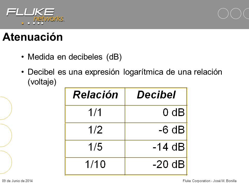 09 de Junio de 2014Fluke Corporation - José M. Bonilla Atenuación Fuentes / Causas –Las características eléctricas de los materiales del cable y su co