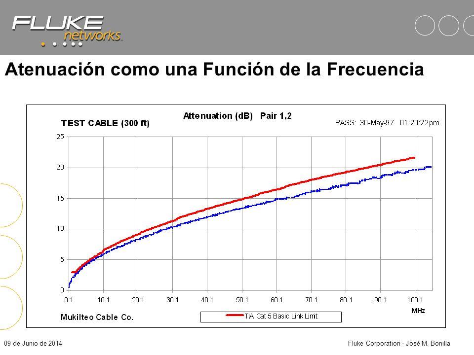 09 de Junio de 2014Fluke Corporation - José M. Bonilla Atenuación Medida en decibeles (dB) Decibel es una expresión logarítmica de una relación (volta