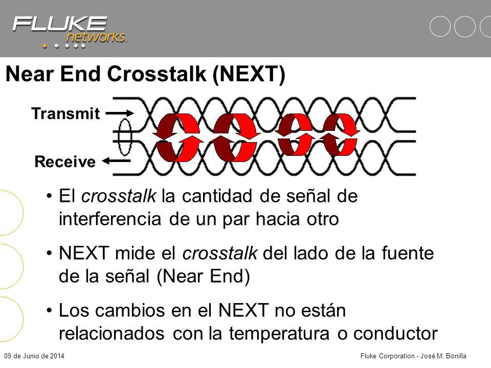 09 de Junio de 2014Fluke Corporation - José M. Bonilla Resultado de una Prueba de Atenuación PASS / PASA –La atenuación más alta medida y la frecuenci